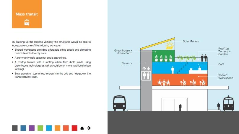 Public Transit Remixed Exhibition 2.022
